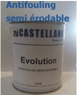 Antifouling castellano evolution