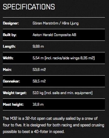 M32 SPECIFICATION