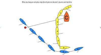 pvi1.9.3 ligne tribord